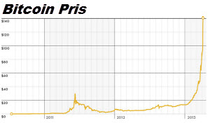bitcoincasino-pris