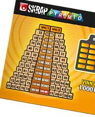 svenska spel skrappyramid