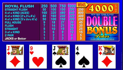 Double Double Bonus videopoker spel - Spela online gratis