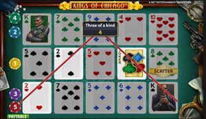 kings of chicago spelautomat